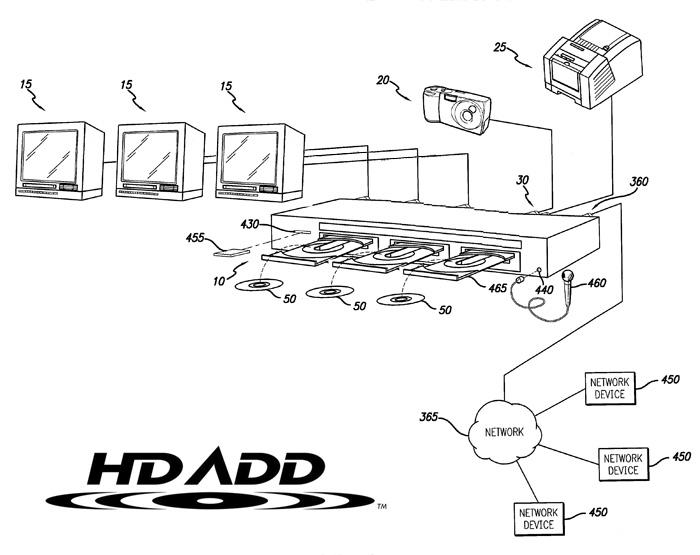 HDADD Diagram